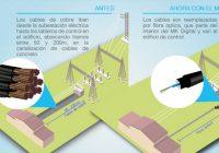 HMV Ingenieros desarrolla Conectivity Plus