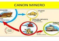 Presentarán proyecto de ley para que ingresos por canon lleguen de forma efectiva a comunidades