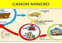 SNMPE: Universidades Nacionales recibieron Más de s/ 619 millones de canon minero