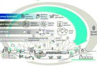 Un nuevo futuro digital  para minería