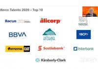 Antamina se posiciona entre las cinco mejores empresas en atracción y retención de talento