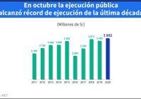 Inversión pública retoma crecimiento y registra ejecución récord en octubre